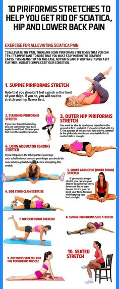 Easy Yoga Workout - The sciatic nerve is located deep in the buttock.Because of its vicinity to the piriformis muscle constriction or swelling of the muscle may lead to irritation of the nerve and pain. Get your sexiest body ever withoutcrunchescardio Fitness Workouts, Fitness Tips, Health Fitness, Yoga Fitness, Health Yoga, Fitness Routines, Exercise Routines, Yoga Workouts, Fitness Wear