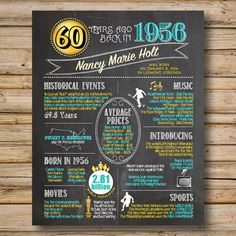 1956 -- 60th Birthday or 60th Anniversary Chalkboard Poster, DIGITAL FILE, Perfect Gift, Color Customizable, 60 Years Ago Sign