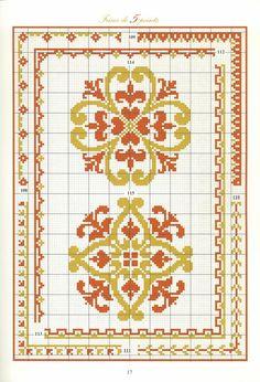 Mini Cross Stitch, Cross Stitch Borders, Cross Stitch Samplers, Cross Stitch Charts, Cross Stitch Designs, Cross Stitching, Cross Stitch Embroidery, Cross Stitch Patterns, Chart Design