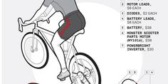 Hey, DIY Cyclists: Bring your bike indoors and generate electricity while you ride.