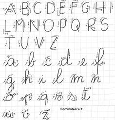 Un semplice tabellone con le lettere dell'alfabeto nei