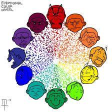 7 Best Emotional Color Wheel Images Color Wheels Colour Wheel Colors