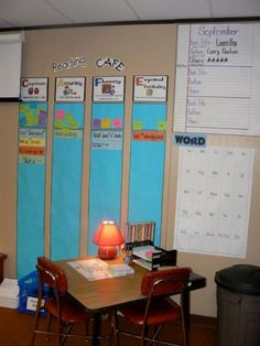 """Cute little writing center (love the lamp, it really gives the space a """"homey"""" feel) & Reading Cafe board"""