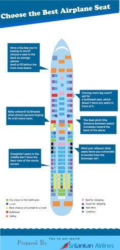 """""""Choose the Best Airplane Seat""""! Hmm, I'd choose the seats marked yellow (best chance of survival in a crash)..."""