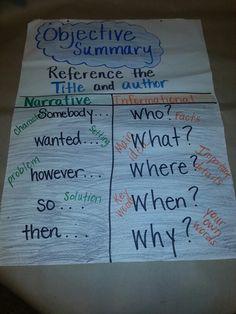 objective summary example