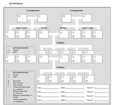 genogram template pdf 31  Genogram Templates - Free Word, PDF, PSD Documents Download ...