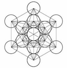 In Metatron's cube, lines connecting the centers of the circles in the fruit of life. The lines represent masculine energy and the circles feminine energy, so that this pattern combines polarities into a unified creation. - An Introduction to Sacred Geometry