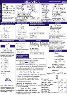 Biofisica - Quimica - Matemática - CBC: Hojas de formulas para los parciales de Biofisica All Physics Formulas, Physics And Mathematics, Math Formulas, Biofisica Cbc, Engineering Notes, Chart Tool, Brain Science, Bullet Journal School, Exam Study