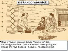 The Navajo language is hard to speak and hard to spell because it has a lot of accents and looks like jumbled up words. Navajo Words, Navajo Language, Navajo Culture, Navajo People, Native American Pictures, Language Lessons, Cultural Events, Japanese Language, Native Americans