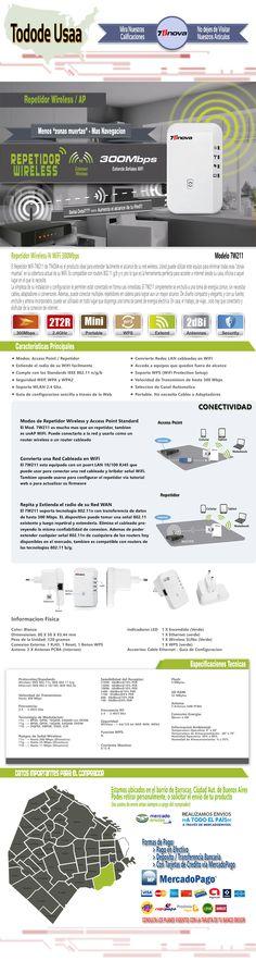 Plantilla Realizada para Mercado Libre a pedido del cliente SALEACCESORIOS ELEC
