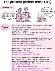 Grade 8 Grammar Lesson 6 The present perfect tense (III)