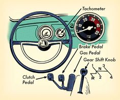 How to Drive a Stick Shift (I know how to do this...but I'm putting it in this board just for you.)