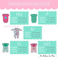 Uma das principais dúvidas das mamães de primeira viagem é quantas roupinhas comprar equais tamanhos.Por quanto tempo o bebê usará o tamanho RN, P, M, G.