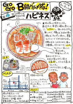 岡山・Go Go グルメ隊!!の画像 Menu Illustration, Food Illustrations, Food Catalog, Japanese Food Art, Travel Journal Scrapbook, Food Map, Okayama, Nutrient Rich Foods, Variety Of Fruits