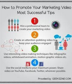 How to promote your video.