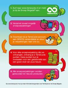 Doe jij al mee aan de Snoep Brigade? Ontvang statiegeld voor lege snoepverpakkingen! Help het milieu én een goed doel naar keuze! #TerraCycle #SnoepBrigade www.terracycle.nl