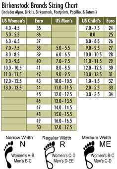 Talbots pearls of wisdom right fit clothes size guide