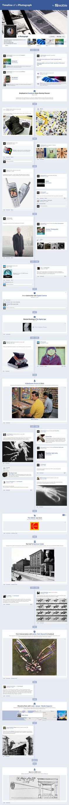 how a photographs Facebook timeline would look