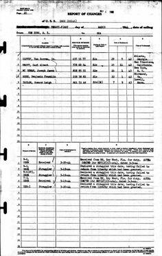 Van Buren Coffey, Jr. US Navy Assignment to the USS Inch, WW2