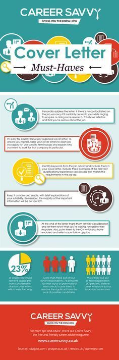 What Employers See When You Apply on LinkedIn | Great Resumes Fast ...