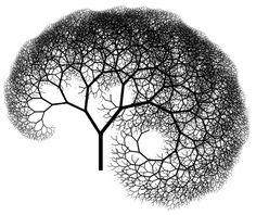 Árvore cerebral...