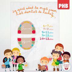 Higiene dental para niños - Imagui
