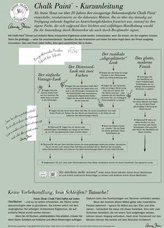 Kurzanleitung Kreidefarbe, Anleitung, Nouvelle-Antique, Aachen - Nouvelle-Antique in Aachen - Kreidefarbe - Annie Sloan Chalk Paint - Tipps Möbel streichen - Möbel in Aachen - Möbelfarbe - Vintage Möbel - Shabby Chic