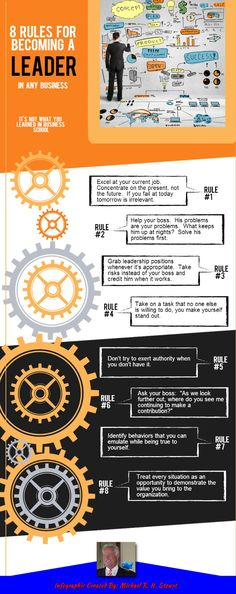 What Are 8 Rules To Become A Successful Leader In Any Business? #infographic