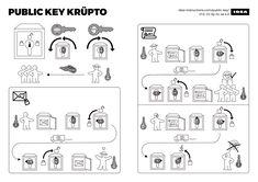 t-rex (30968) original 3d crystal puzzle instruction