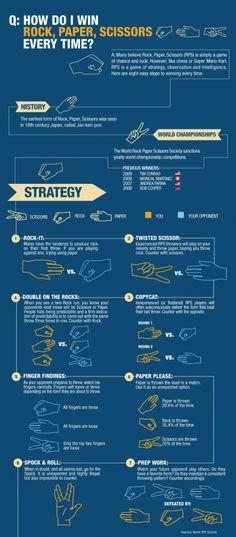 #Infographic