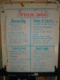 American Symbols great for international students