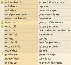 Printing Videos Clothes Belts Way To Learn French Design Studios Basic French Words, French Phrases, How To Speak French, French Quotes, Learn French, French Language Lessons, French Language Learning, French Lessons, French Expressions