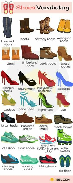 Learn Shoes Vocabulary in English through Pictures and Examples. A s… Learn Shoes Vocabulary in English through Pictures and Examples. A shoe is an item of footwear intended to protect and … English Writing, English Study, English Class, Vocabulary Words, English Vocabulary, English Grammar, Vocabulary List, Vocabulary Clothes, English Tips