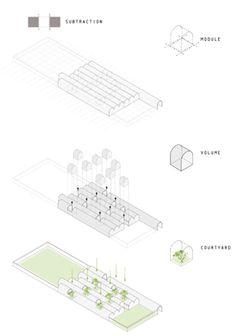 AV62 Arquitectos | Equipamientos | Museo Nacional de Afganistán Kabul…