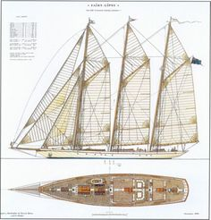 Wooden Boat Plans For Free Sailboat Yacht, Yacht Boat, Pontoon Boat, Azimut Yachts, Free Boat Plans, Yacht Builders, Classic Wooden Boats, Wooden Boat Plans, Boats
