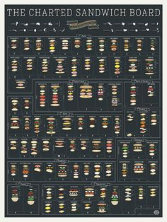 So many sandwiches!  Pop Chart Lab's Latest Features A Mouthwatering Array of…