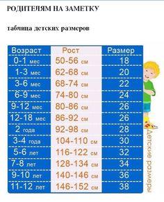 Детские размеры