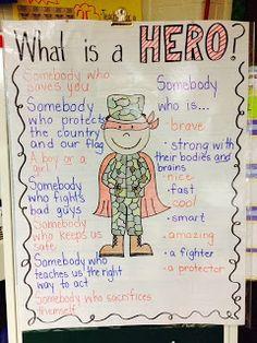 Champions of Inclusion ISW Activities Superhero Preschool, Superhero Classroom Theme, Classroom Themes, Superhero Writing, Teach Preschool, Classroom Signs, Fall Preschool, Remembrance Day Activities, Veterans Day Activities