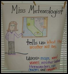 great anchor chart for weather unit to tie back to Pete the Paleontologist from earlier this year.