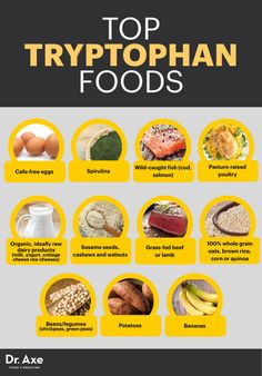 TRYPTOPHAN FOODS - An Essential amino acid that acts like a natural mood regulator, since it has the ability to help the body produce and balance certain hormones naturally. - Dr. Axe