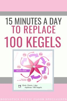 Deluxe Kegel Weighted Exercise Balls - Pelvic Floor Tightening & Strengthen Bladder Control – Prevent Prolapse – Set of 6 for Beginners to Advanced with Free E-Book Weights For Beginners, Pelvic Floor, Customer Support, Improve Yourself, The 100, Pouch, Velvet, Training, Exercise
