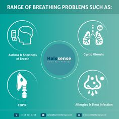 Use our portable SaltAir devices for effectively alleviating a wide range of breathing problems such as: Cystic Fibrosis, Shortness Of Breath, Sinus Infection, Asthma, Allergies, Breathe, Salt, Therapy, Range