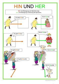 Grammar Explanations :: German Online – with Ági Lupán - Deutschunterricht German Grammar, German Words, Teaching French, Teaching Spanish, Spanish Activities, Teaching Kids, Study German, Deutsch Language, Germany Language