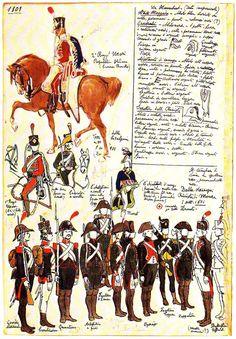 Napoleone in Italia: soldati e uniformi