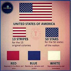 Tri Cities On A Dime In Honor Of Flag Day A Little Flag History In 2020 American Flag History Flag History