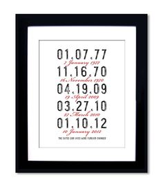 Custom Date Art Print. A good idea that I may need to borrow.   :)