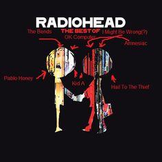 radiohead wallpaper - Google Search