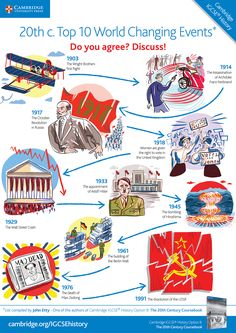 Cambridge IGCSE® History Option B: 20th Century History. Top 10 World Changing Events of the century