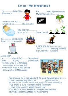 Ko au - Me, myself and I (Maori) Teaching Aids, Teaching Resources, Maori Songs, Waitangi Day, Maori Symbols, Maori Designs, Maori Art, Thinking Day, School Lessons