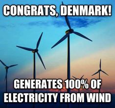 Wind Power Generates 140% Of Denmark's Power Demand on day